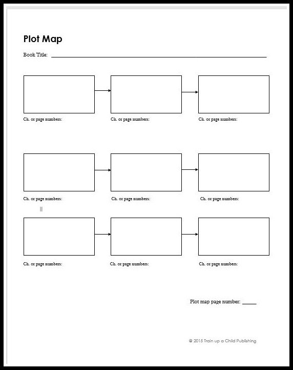 graphic organizers for brain-based teaching