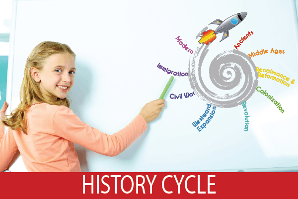 History Cycle